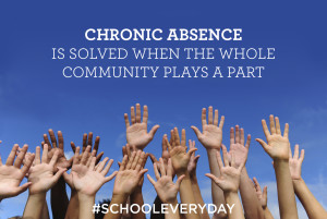 Chronic Absence is Solved when the Whole Community Plays a Part