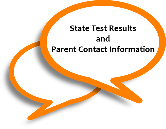 State Test Results and Parent Contact Information